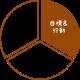 ばづくーる_分類円01