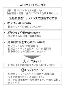 WEBサイト企画シート_活動紹介1