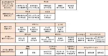 ばづくーる_スキル分類表