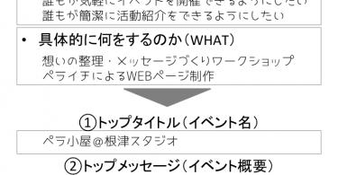 WEBサイト企画シート_イベント告知1