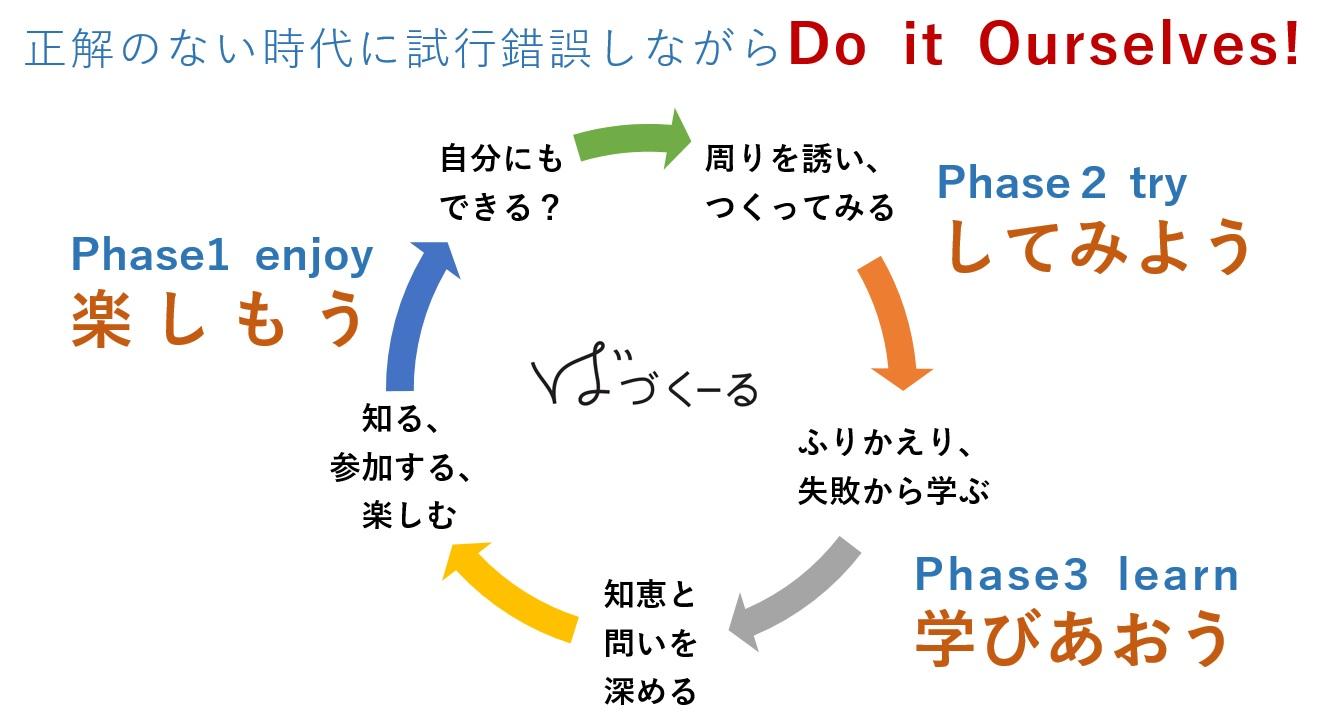 baz_cycle2